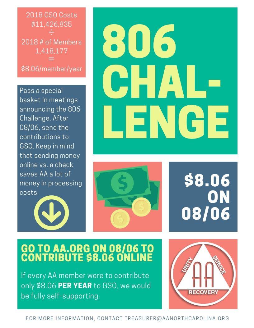 806 Challenge